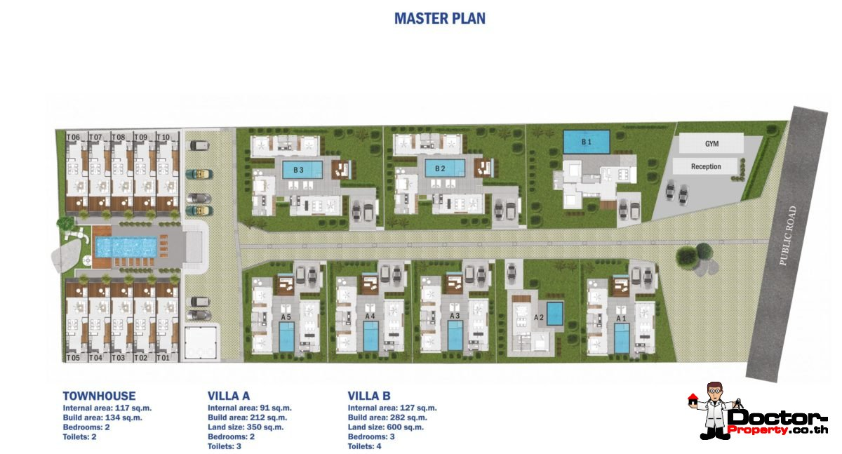 Masterplan - Choeng Mon - Koh Samui - For Sale